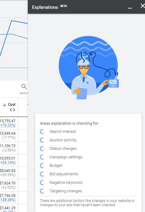 optimisation-google-ads